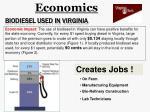 biodiesel used in virginia