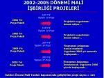 2002 2005 d nem mal b rl projeler