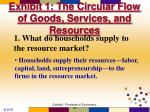 exhibit 1 the circular flow of goods services and resources
