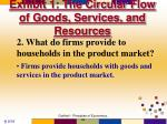 exhibit 1 the circular flow of goods services and resources1