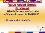 exhibit 3 market value and value added goods produced