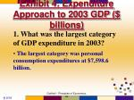 exhibit 4 expenditure approach to 2003 gdp billions