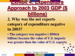 exhibit 4 expenditure approach to 2003 gdp billions1