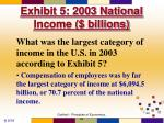 exhibit 5 2003 national income billions