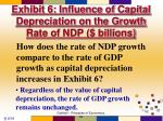 exhibit 6 influence of capital depreciation on the growth rate of ndp billions