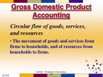 gross domestic product accounting