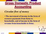 gross domestic product accounting1