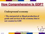 how comprehensive is gdp2
