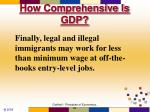 how comprehensive is gdp5