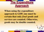 the expenditure approach1