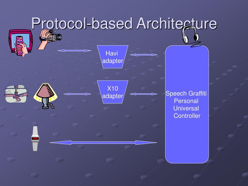 Protocol-based Architecture