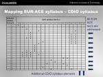 mapping eur ace syllabus cdio syllabus