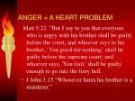 anger a heart problem