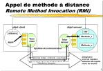 appel de m thode distance remote method invocation rmi
