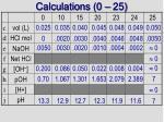 calculations 0 25