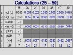 calculations 25 50