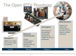 the open iptv roadmap