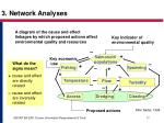3 network analyses