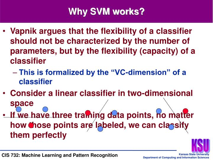 Why SVM works?