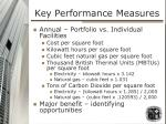 key performance measures