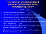 how common are alcohol related problems in businesses in the manufacturing sector