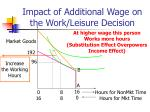 impact of additional wage on the work leisure decision1