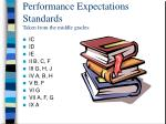 performance expectations standards taken from the middle grades