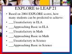 explore to leap 21
