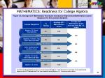 mathematics readiness for college algebra