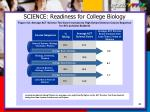 science readiness for college biology