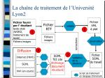 la cha ne de traitement de l universit lyon2