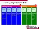 accounting organizational units