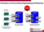 summary of accounting organizational elements