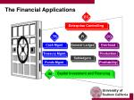 the financial applications