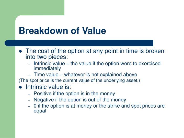 Breakdown of Value