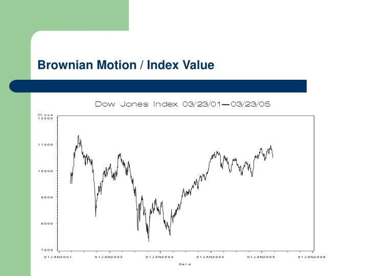 Brownian Motion / Index Value
