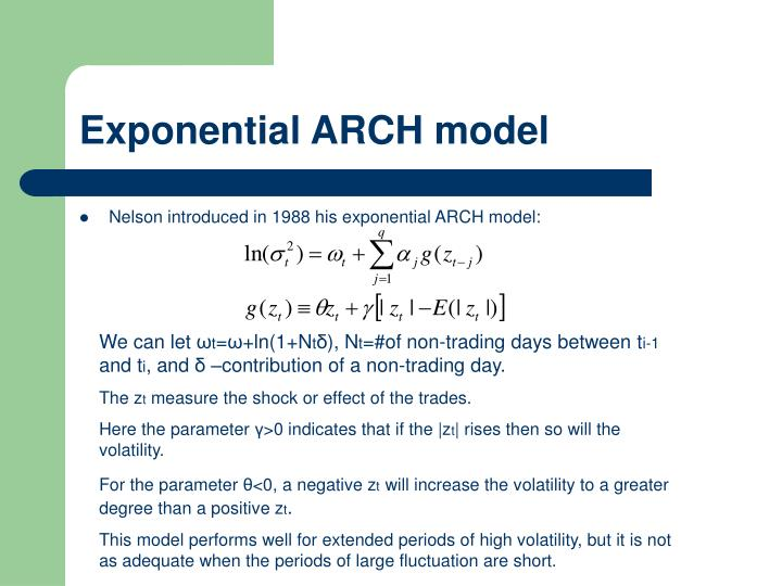 Exponential ARCH model