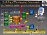 vha data warehousing framework