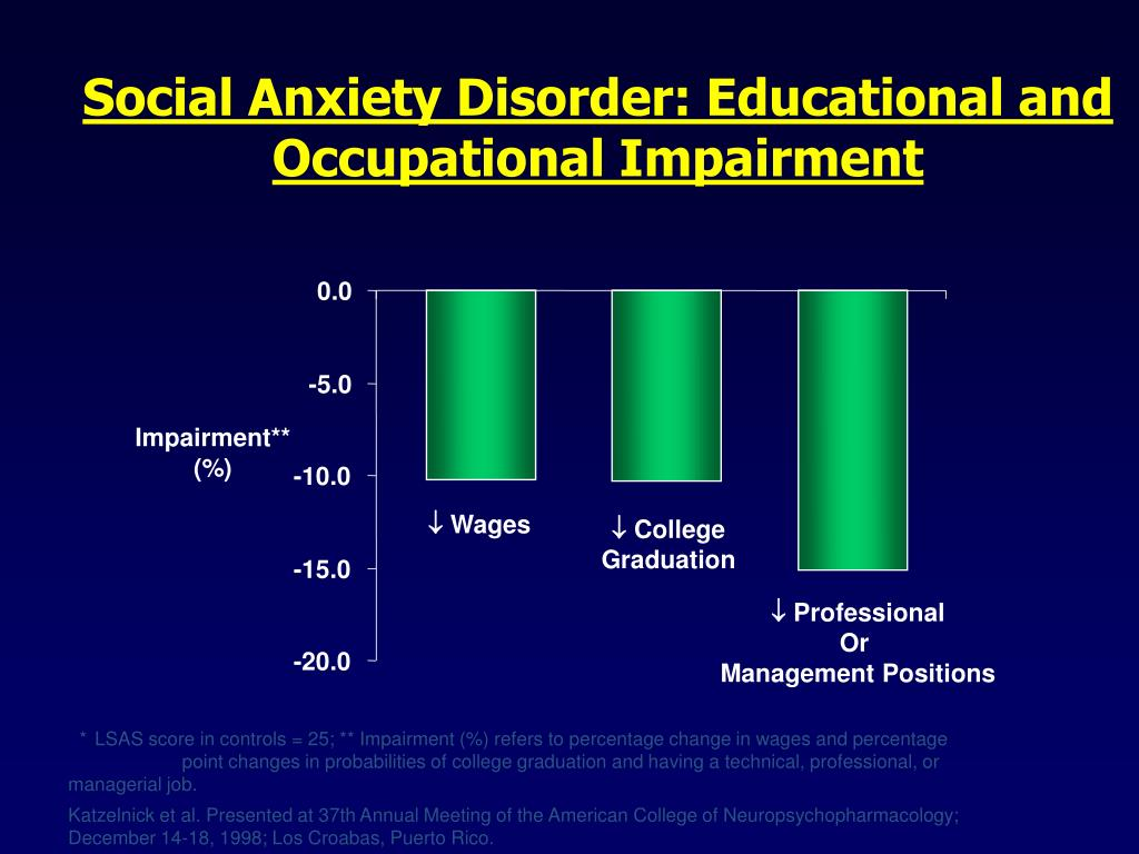 Social Anxiety Disorder: Educational and Occupational Impairment