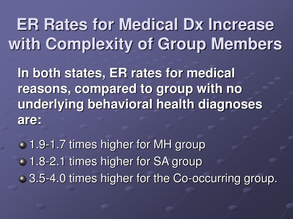 ER Rates for Medical Dx Increase with Complexity of Group Members