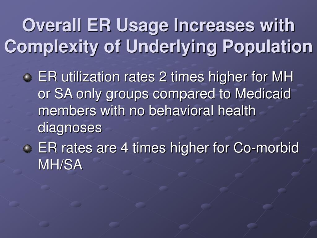 Overall ER Usage Increases with Complexity of Underlying Population