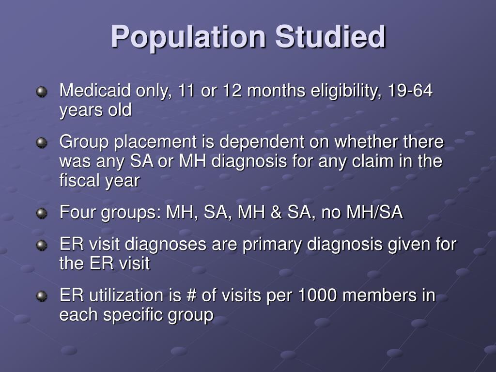 Population Studied