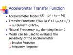 acceleromter transfer function