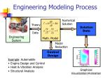 engineering modeling process