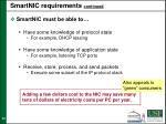 smartnic requirements continued