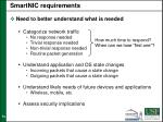 smartnic requirements