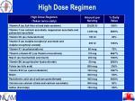 high dose regimen
