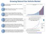 growing natural gas vehicle market