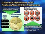 continuous improvement build resiliency security into infrastructures