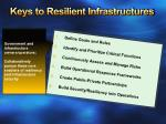 keys to resilient infrastructures